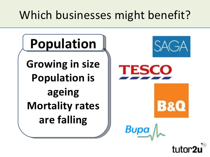 Which businesses might benefit? Population Growing in size  Population is     ageing Mortality rates   are falling