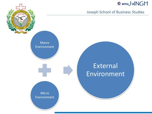 the external enviroment The external factors that affect a business are the variables which influence the operation of a company despite their innate inability to be changed.
