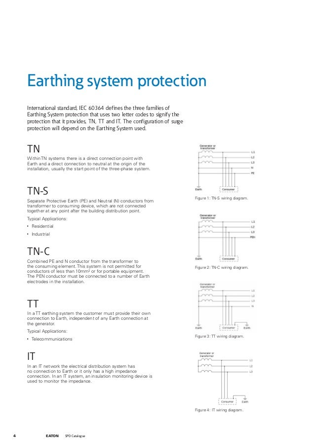 bussmann by eaton surge protection devices catalogue 3eaton spd catalogue 4