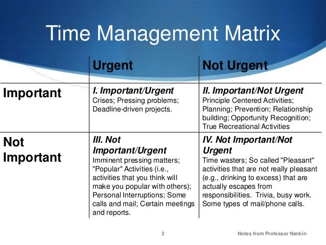 time management is an important ingredient Success secret: better time management  making more productive use of your  time is a major ingredient of business success in today's hectic world  enough  of the important stuff done -- activities that generate sales,.