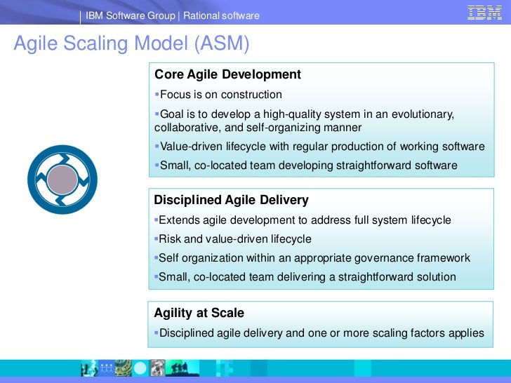 IBM Software Group   Rational software   Agile Scaling Model (ASM)                       Core Agile Development           ...