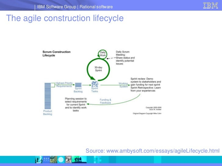IBM Software Group   Rational software  The agile construction lifecycle                                     Source: www.a...