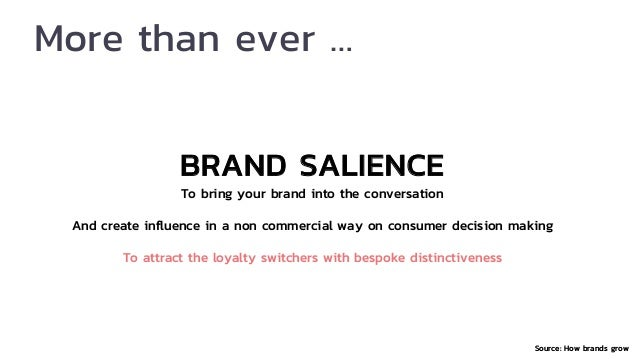 Before Corona BRAND SALIENCE was mainly created by (LIVE) BRAND EXPERIENCE