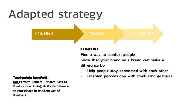 Forget your marketing agenda Follow the agenda of the Corona crisis