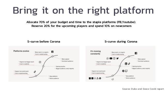 Butik   how to create brand experience during corona
