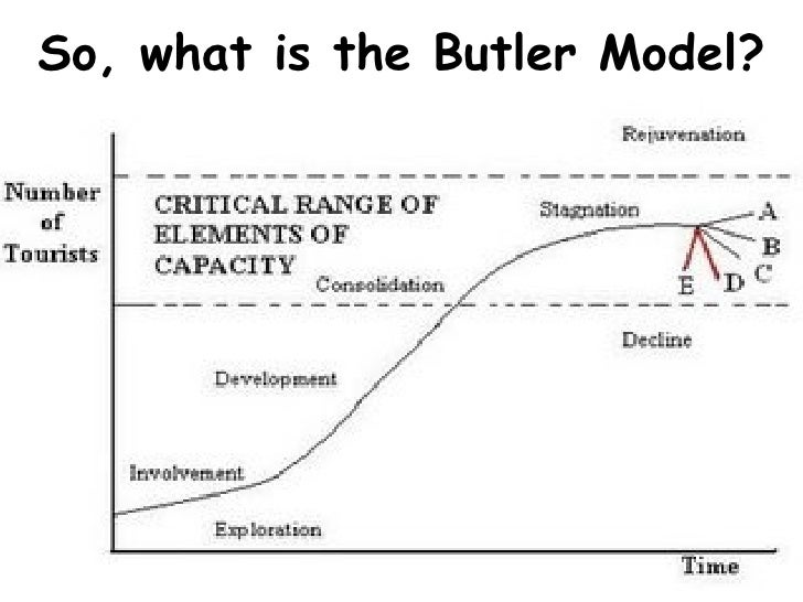 butler tourism lifecycle model Tourism industry from the first malaysia plan to ninth malaysia plan and finally section six provides conclusion 20 evolutionary stages of destination in the eighties, butler (1980) adopted the product life cycle model to the tourism industry and created the.