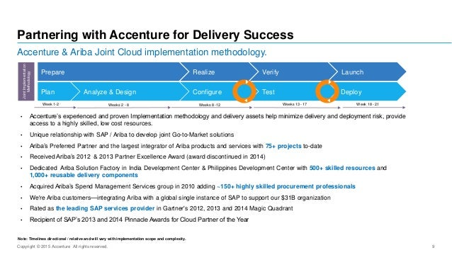 Migrating from On-premise to Ariba Cloud: Minimizing the ...