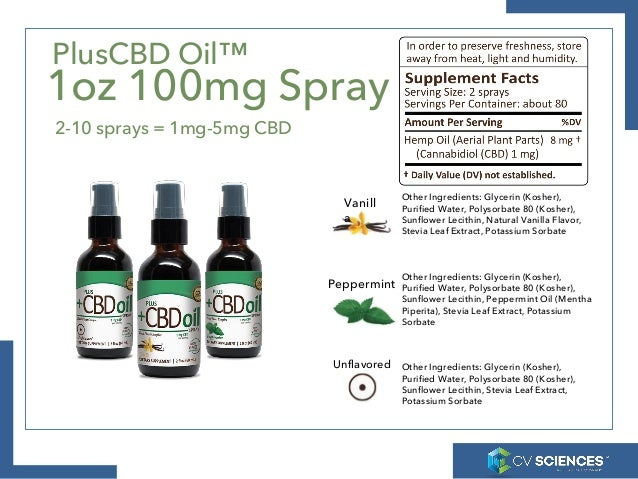 Plus CBD Oil - Hemp-Derived CBD: 10 Things You Need To Know