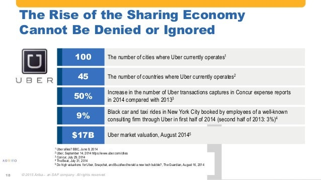 #AribaLIVE @ariba The Rise of the Sharing Economy Cannot Be Denied or Ignored 18 The number of cities where Uber currently...
