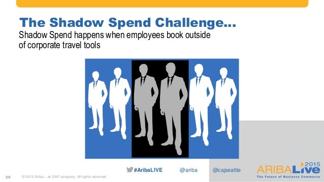 #AribaLIVE @ariba Shadow Spend happens when employees book outside of corporate travel tools The Shadow Spend Challenge… 2...