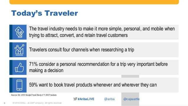 #AribaLIVE @ariba Today's Traveler 5 Source: Oct. 2013 Google Travel Study of 11,000 Travelers The travel industry needs t...
