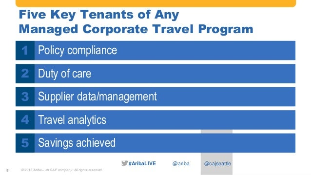 #AribaLIVE @ariba Policy compliance Duty of care Supplier data/management Travel analytics Savings achieved Five Key Tenan...