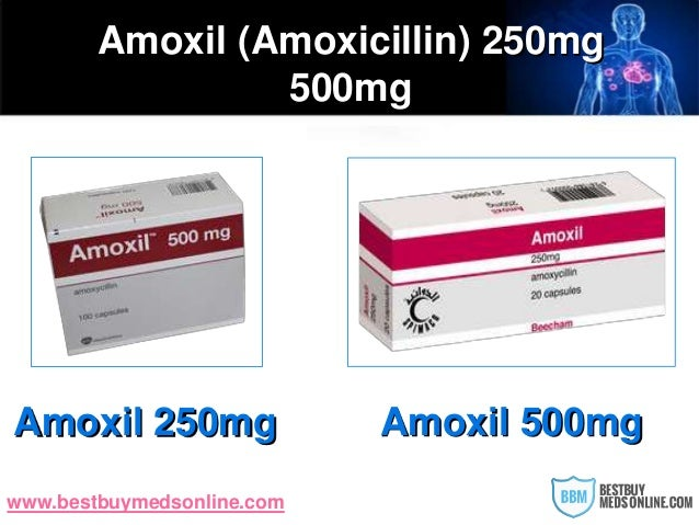 Best Canadian Online Pharmacy Amoxil 250 mg