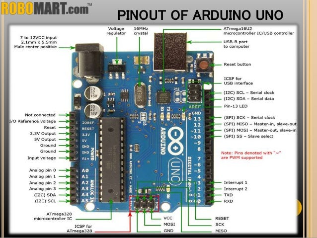 LCD Pinout and getting it going with the Arduino