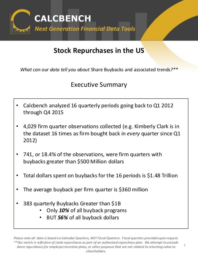 Stock Repurchases in the US What can our data tell you about Share Buybacks and associated trends?** Executive Summary Ple...