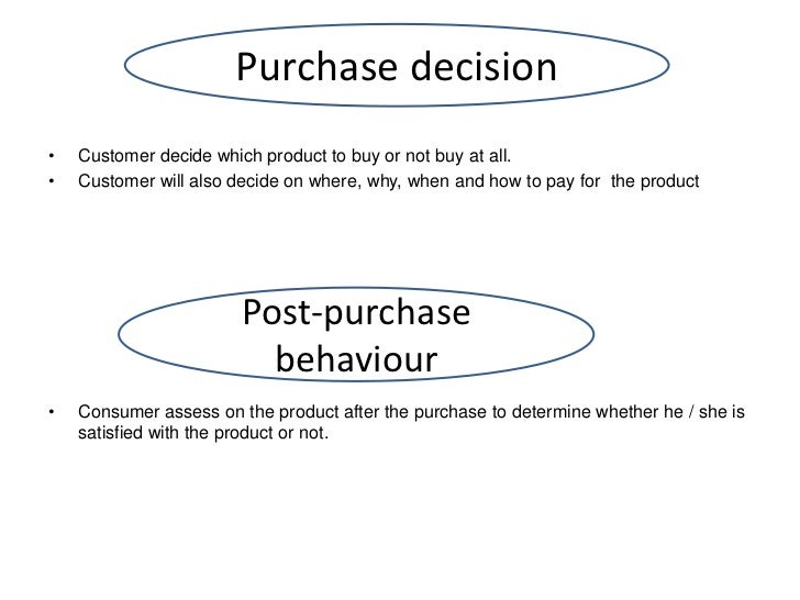 post purchase behaviour Want to earn customers and keep them too engage them with personalized post-purchase communication this blog post will show you how.