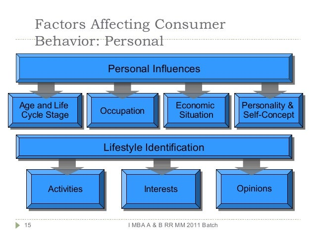 a study in factors affecting customer