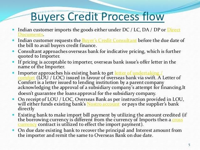 Buyers Credit