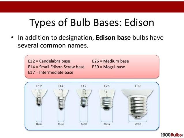 light bulb names