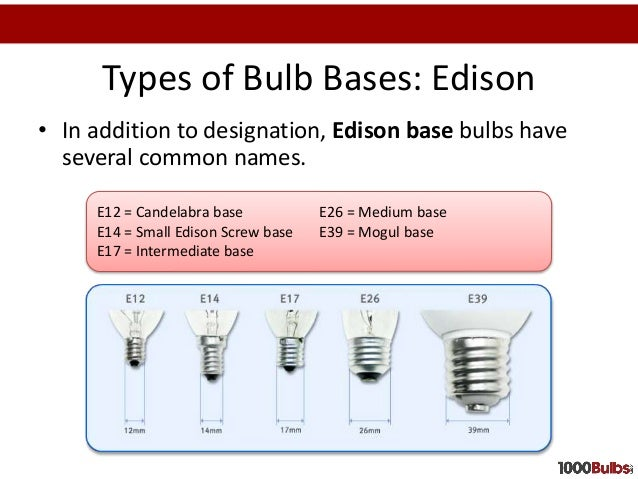 ... 12. Types Of Bulb Bases: ...