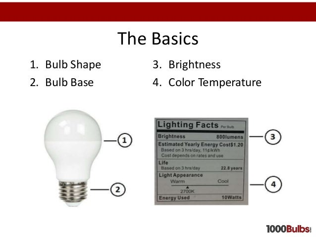 A Buyers Guide for LED Light Bulbs