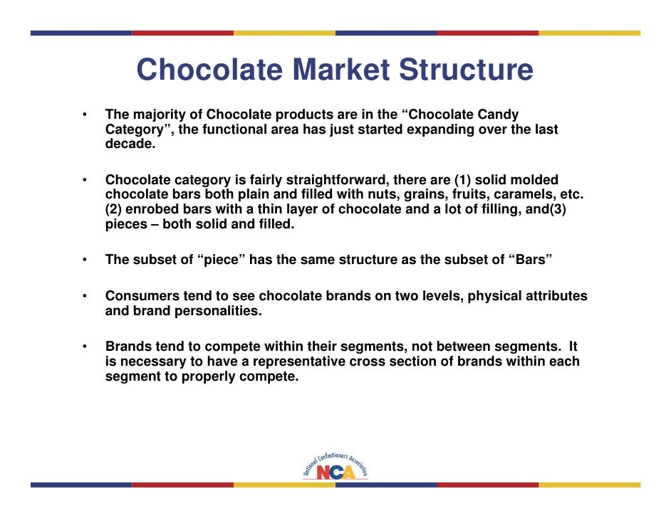 market structure of chocolate This research study on the united states chocolate caramel market offers detailed and insightful information on major regional markets and related sub-markets.