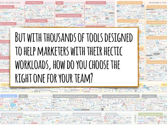 Marketing Collaboration Tools Buyers Guide  Slide 3