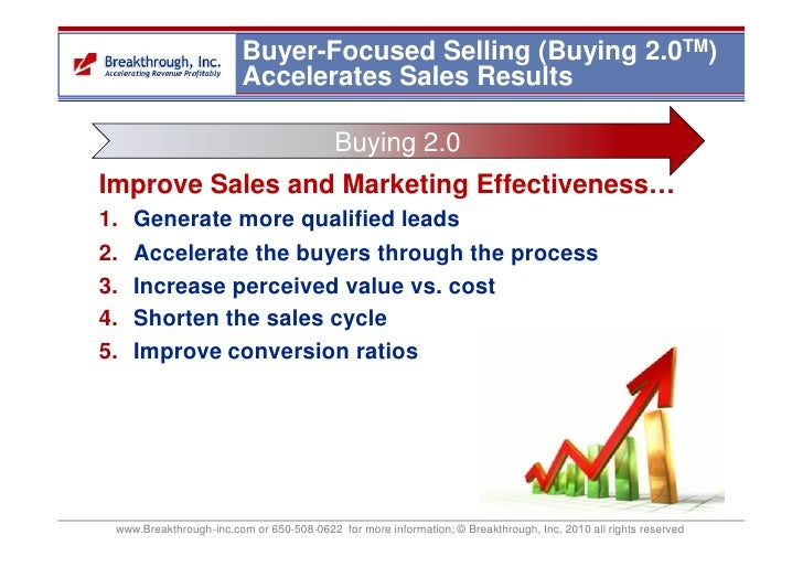 Buyer-Focused Selling (Buying 2.0TM)                         Accelerates Sales Results                                    ...