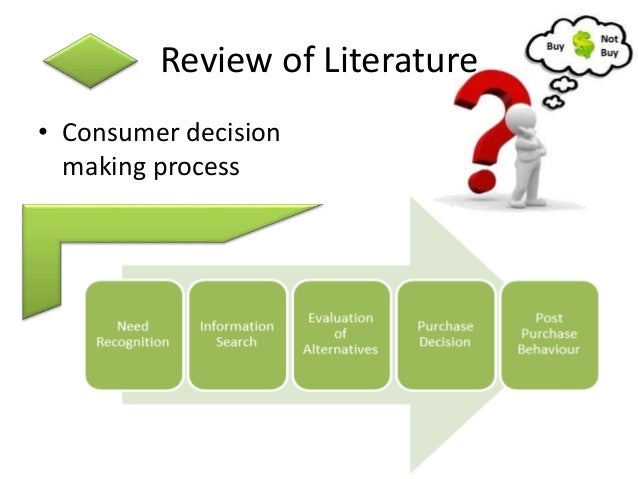 """questionnarie on consumer buying behavior for branded clothes """"an exploratory study on young thai women consumer behavior toward  their friends who have dedicated their time in forwarding the questionnaire to."""