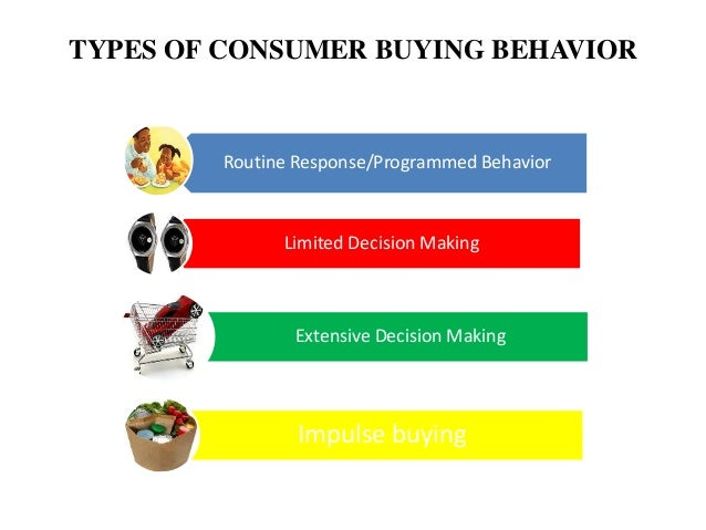 consumer buying process model Consumer behavior models types - learn consumer behavior in simple and easy steps starting from consumerism, significance of consumer behavior, demand analysis, buying decision process, developing marketing concepts, marketing strategies, market segmentation, market positioning, problem recognition, consumer research paradigm, consumer.
