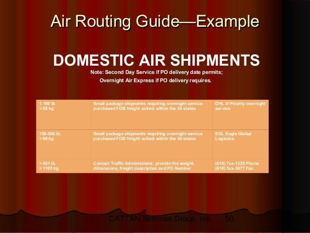 buying transportation and 3rd party logistics services part ii rh slideshare net Vendor Routing Guide Vendor Routing Guide