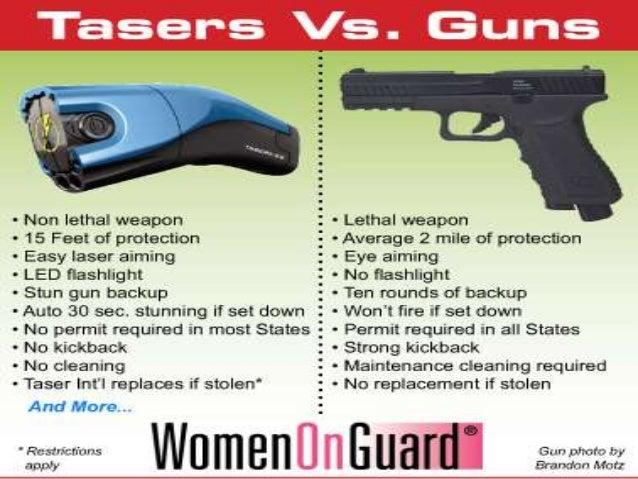 buy online affordable security weapon stun gun in hyderabad