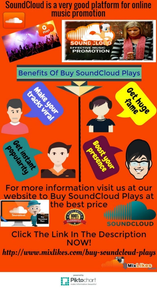Buy Real SoundCloud Plays To Increase Graph Of Popularity