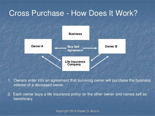 Buy Sell Agreement Life Insurance Template - Karmashares LLC ...