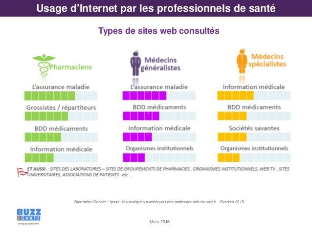 Mars 2016 Usage d'Internet par les professionnels de santé Baromètre Cessim / Ipsos : les pratiques numériques des profess...
