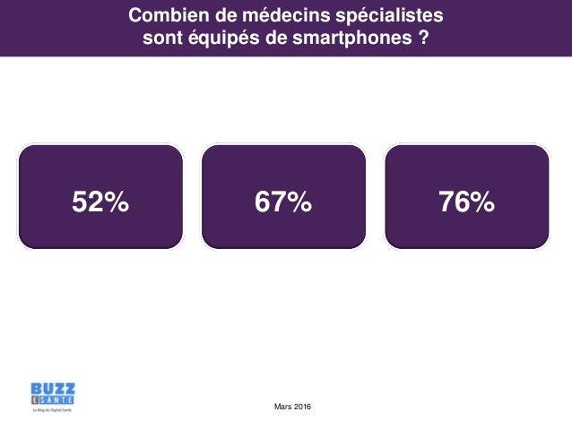 Mars 2016 52% 67% 76% Combien de médecins spécialistes sont équipés de smartphones ?