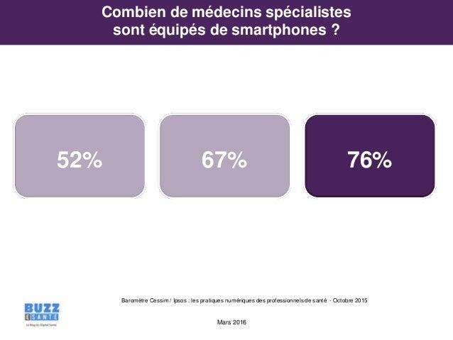 Mars 2016 52% 67% 76% Combien de médecins spécialistes sont équipés de smartphones ? Baromètre Cessim / Ipsos : les pratiq...