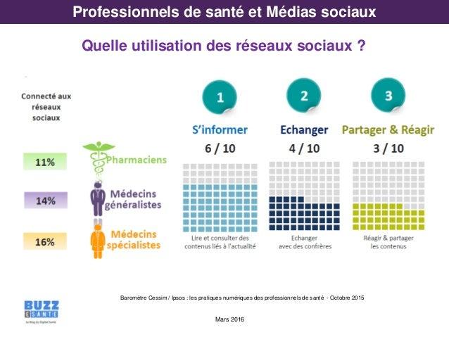 Mars 2016 Professionnels de santé et Médias sociaux Baromètre Cessim / Ipsos : les pratiques numériques des professionnels...