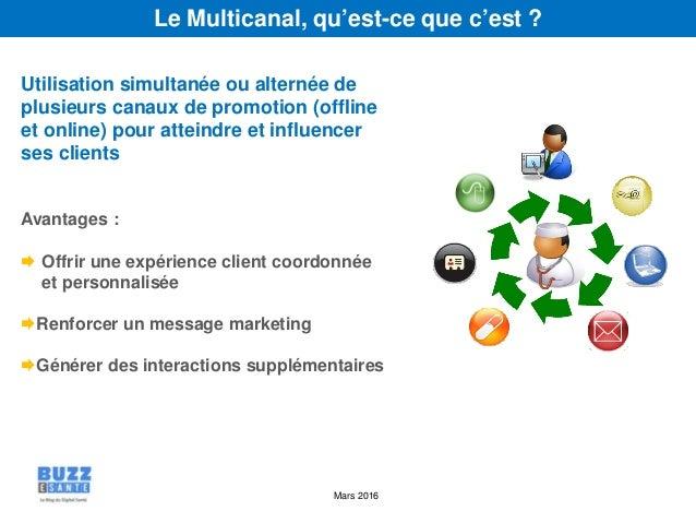 Mars 2016 Le Multicanal, qu'est-ce que c'est ? Utilisation simultanée ou alternée de plusieurs canaux de promotion (offlin...