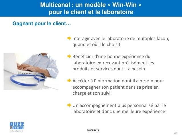 Mars 2016 28 Multicanal : un modèle « Win-Win » pour le client et le laboratoire Gagnant pour le client…  Interagir avec ...