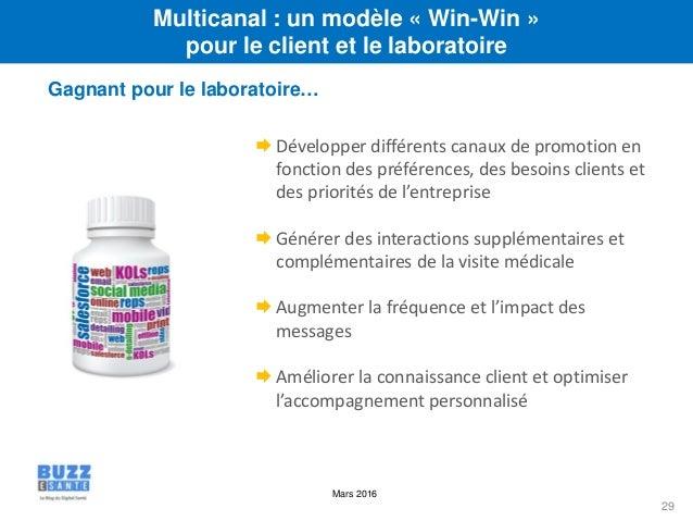Mars 2016 29 Multicanal : un modèle « Win-Win » pour le client et le laboratoire Gagnant pour le laboratoire…  Développer...