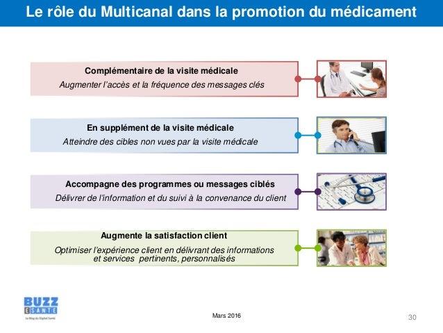 Mars 2016 30 Complémentaire de la visite médicale Augmenter l'accès et la fréquence des messages clés En supplément de la ...