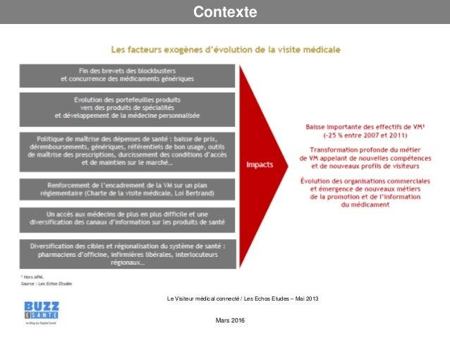 Mars 2016 Contexte Le Visiteur médical connecté / Les Echos Etudes – Mai 2013