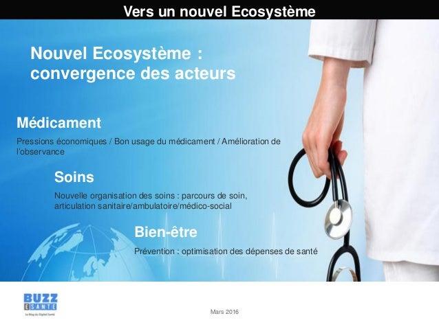 Mars 2016 Vers un nouvel Ecosystème Nouvel Ecosystème : convergence des acteurs Médicament Pressions économiques / Bon usa...