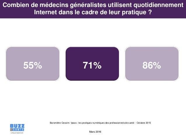 Mars 2016 55% 71% 86% Combien de médecins généralistes utilisent quotidiennement Internet dans le cadre de leur pratique ?...