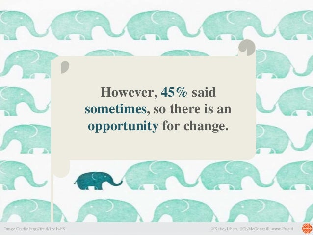 However, 45% said sometimes, so there is an opportunity for change. Image Credit: http://frc.tl/1pdIwhX @KelseyLibert, @Ry...
