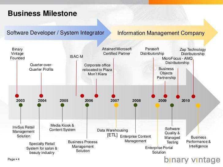 Business Milestone<br />Page 4<br />Software Developer / System Integrator<br />Information Management Company<br />Attai...