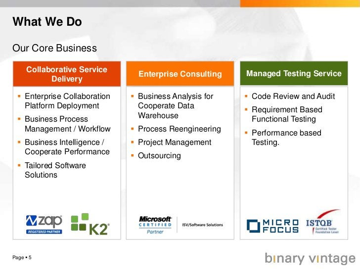 Page 5<br />What We Do<br />Our Core Business<br />Collaborative Service Delivery<br />Enterprise Consulting<br />Managed...
