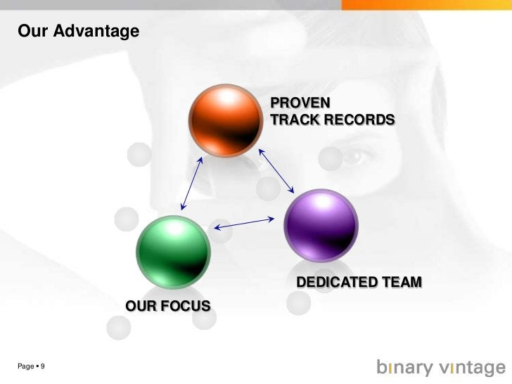 Business Analysis for Cooperate Data Warehouse