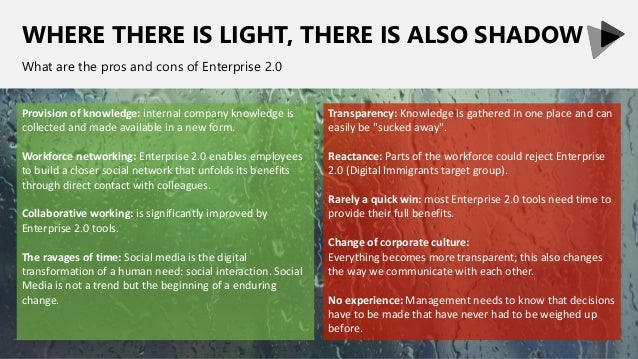 WHERE THERE IS LIGHT, THERE IS ALSO SHADOW What are the pros and cons of Enterprise 2.0 Provision of knowledge: internal c...